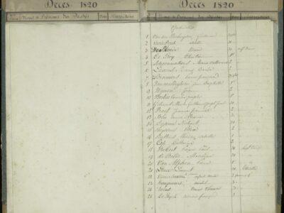 Het doodsoorzakenregister: een unieke bron